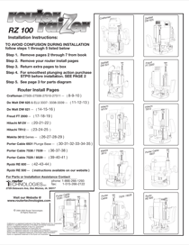 Craftsman RZ100 User's Manual