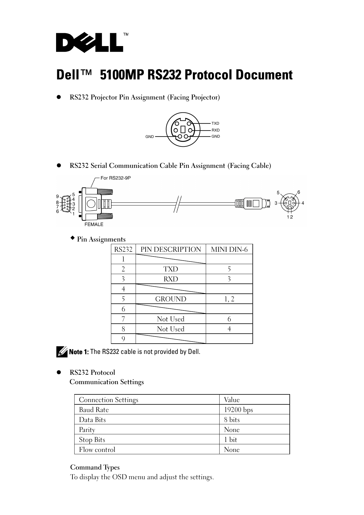 dell 5100mp projector quick reference guide free pdf download 12 rh manualagent com Projector Ceiling Mount Dell 5100MP Projector Bulb