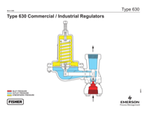 Emerson 630 Regulator Data Sheet - Free PDF Download (16 Pages)