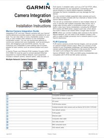 Garmin GPSMAP 7408 Camera Integration Guide