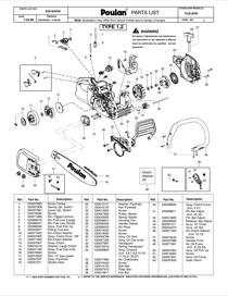 poulan pln3516f user s manual online pdf free download 19 pages rh manualagent com  poulan model pln3516f manual