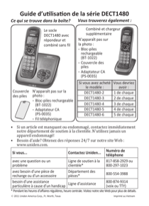 uniden cordless phones instructions manual basic instruction manual u2022 rh ryanshtuff co DECT 6 0 User S Manual GE 6 0 DECT Manual Online