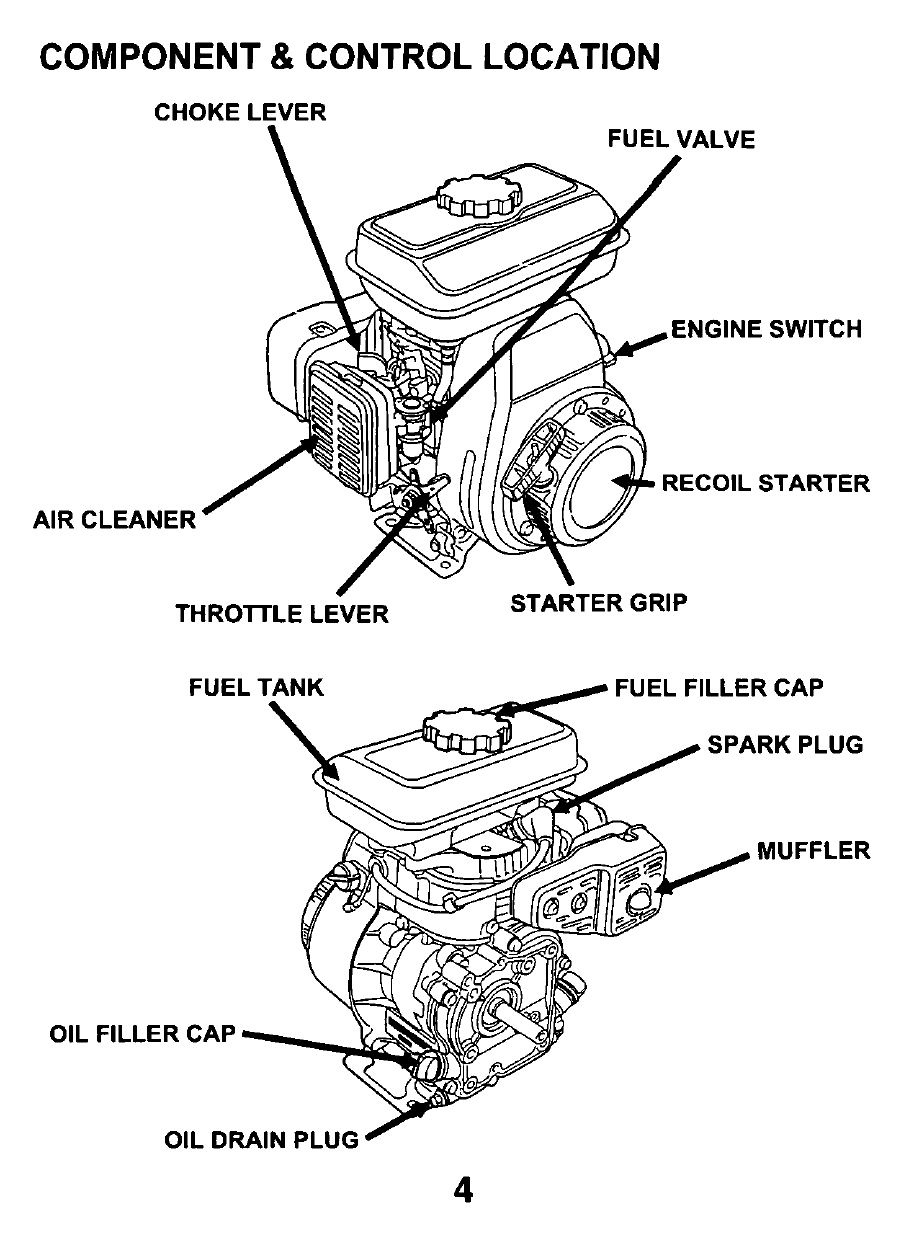 Honda G100 Engine Manual Ebook Mercedes Benz W204 Wiring Diagram Asm Array Rh Topmalawis De