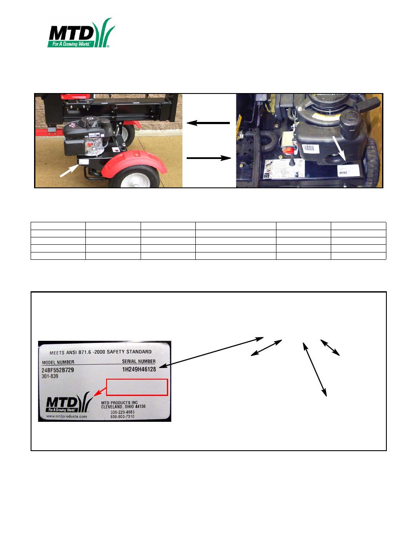 mtd yard machines manuals Array - mtd 24ad598a010 user u0027s manual free  pdf download 3 pages rh manualagent com