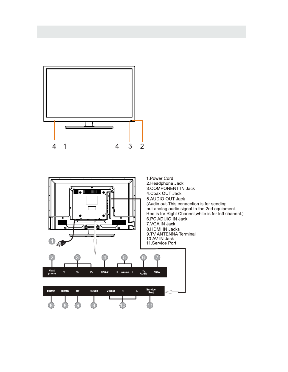 Rca Tv Wiring Diagram Schematics Usb To Vga Wire Schematic Diagrams Ipod Cable Connection Explained