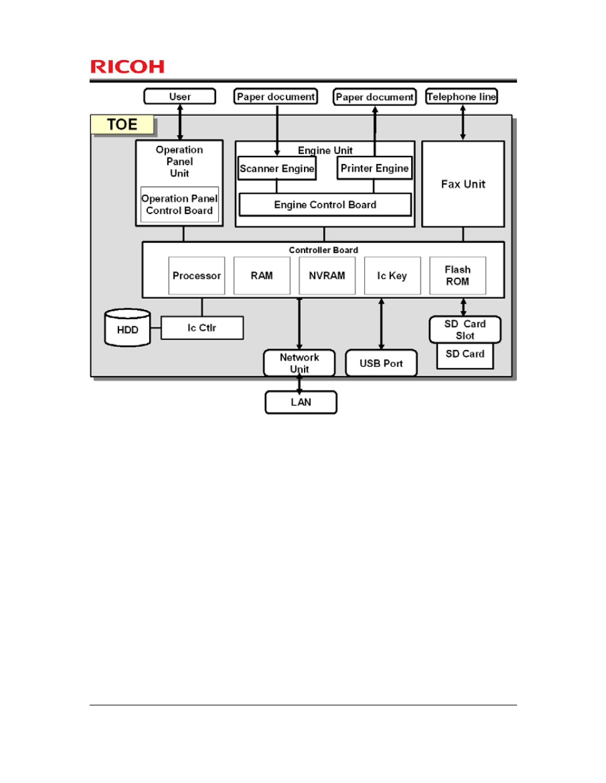 Manual Cx5600 Thread 2004 Access Reg Cab Compustar Remote Start Install Array Ricoh 3310le Ebook Rh Pureroseoil Us