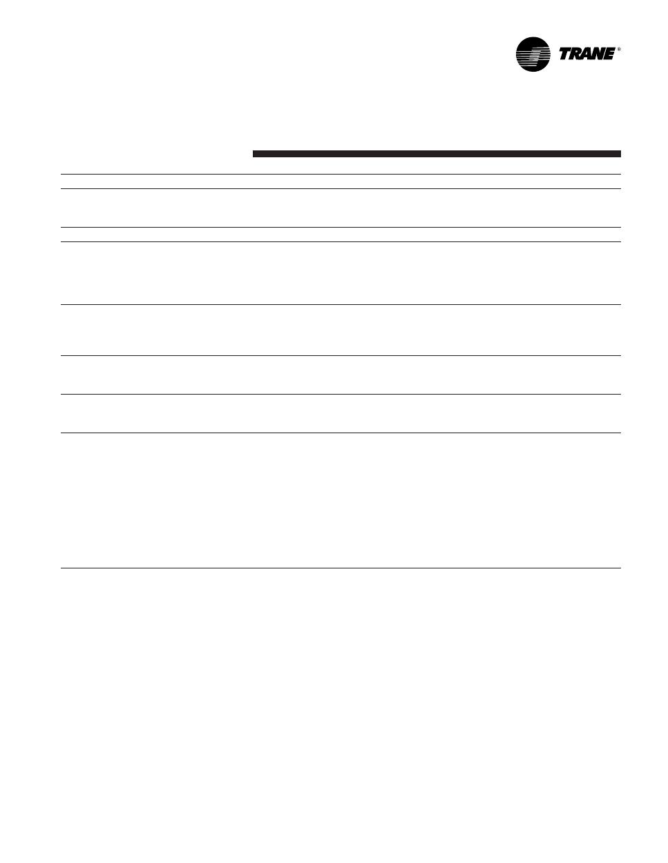 Trane Fan 4ttb4 Users Manual Page 5 Free Pdf Download 16 Hard Start Kit Wiring Diagram Background Image