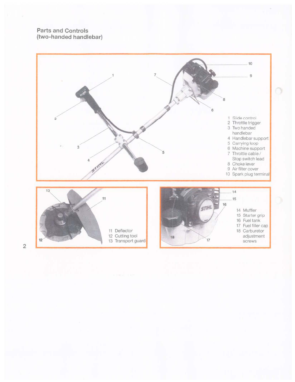 STIHL FS 81 Owner's Manual | Page 3 - Free PDF Download (46