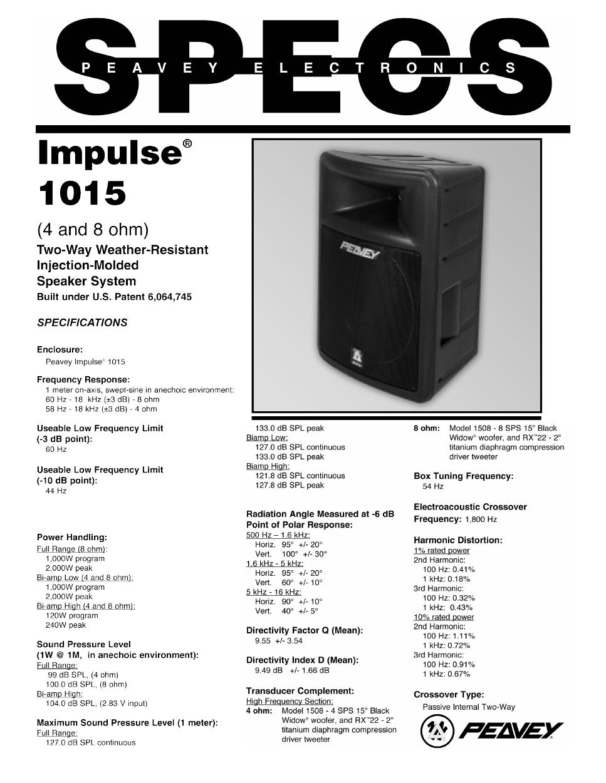 Peavey Impulse 1015 User U0026 39 S Manual