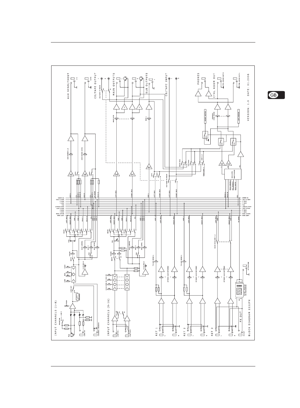 Behringer Mixer Diagram Electrical Wiring Diagrams Euro Rack Xenyx 2222fx Users Manual Page 3 Free Pdf Download 5 Eurorack