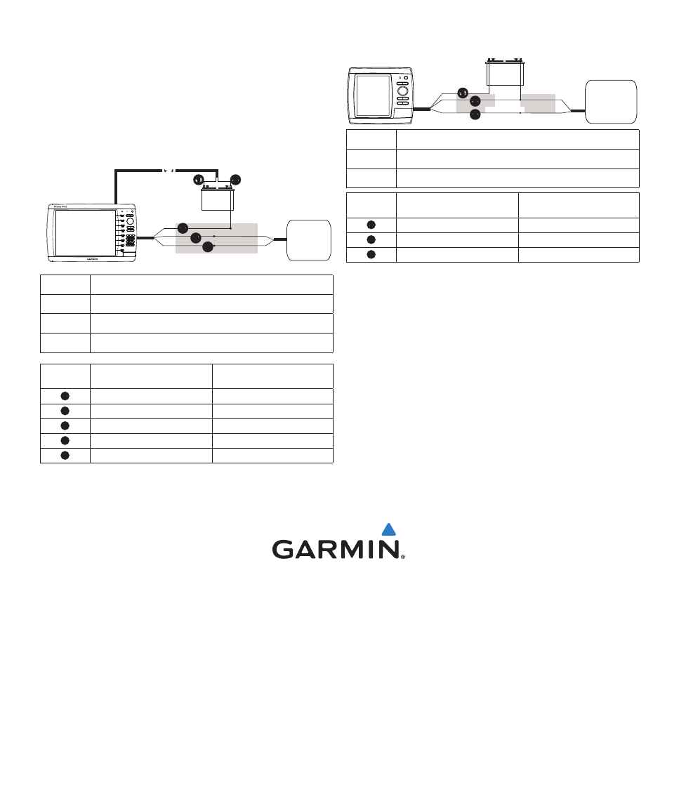 Garmin 551s Wiring Diagram Free For You 441s Automotive Diagrams Rh 27 Kindertagespflege Elfenkinder De 94 Sv