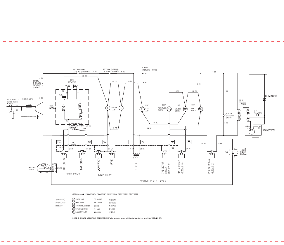 Frigidaire Fgmv175qf Wiring Diagram Free Pdf Download (1 Pages) Kenmore  Microwave Wiring Diagram Frigidaire Microwave Wiring Diagrams