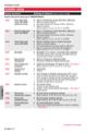 Honeywell VisionPRO TH8000 Series Manual