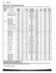 Rheem High Efficiency - X-13 Motor - Standard N Coil Specification Sheet - 14